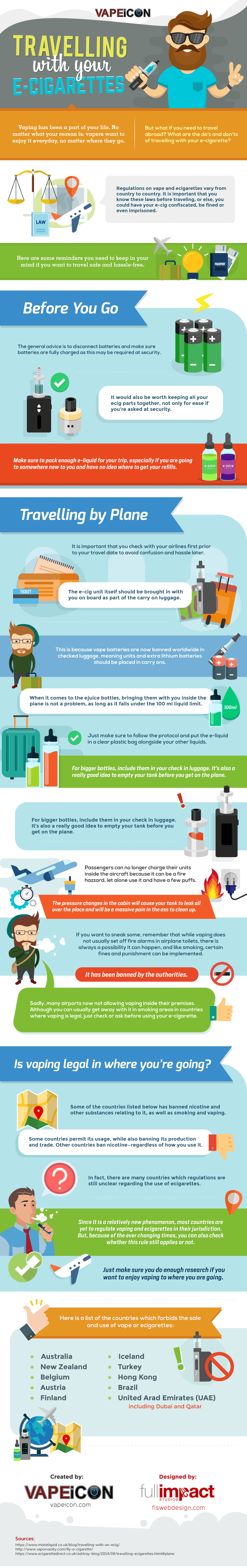 Travelling with Your E-Cigarettes